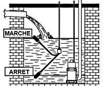 flotteur pompe - eau moyennement charg u00e9es - supertec