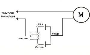 condensateurs permanent 224 capacit 233 1 181 f 3 181 f