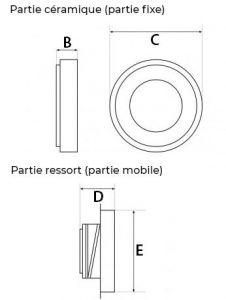 Garniture mécanique complète pour pompe Energer XKJ-1101IA/50